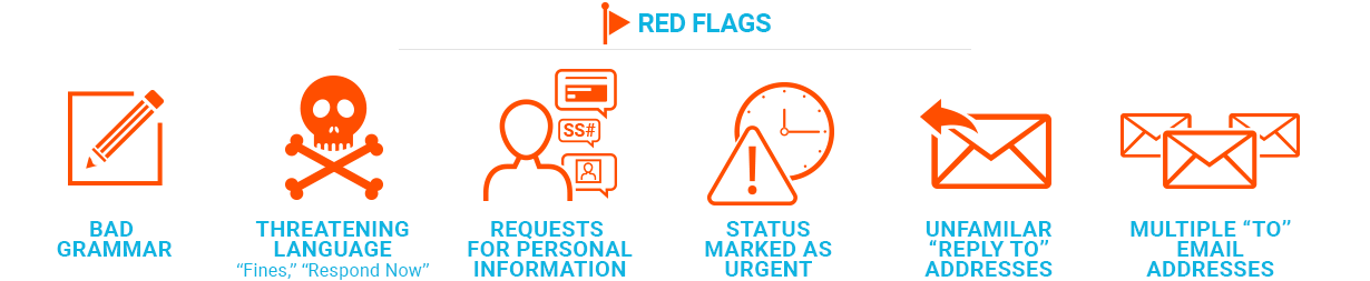 Red flags that indicate an email phishing scam